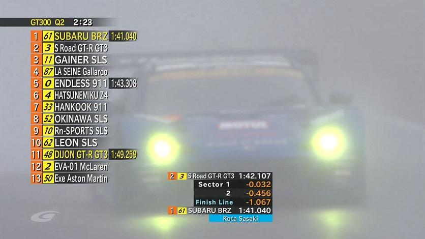 supergt brz gt300 qualifying