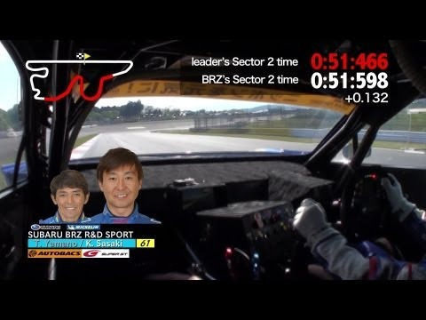 [SUBARU] SUPER GT Rd.2 at FUJI International Speedway, Japan: Master the circuit full of challenges