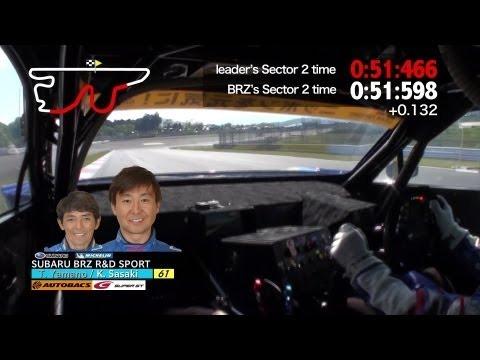 [SUBARU] SUPER GT Rd.2 at FUJI International Speedway, Japan: Master the circuit full of challenges